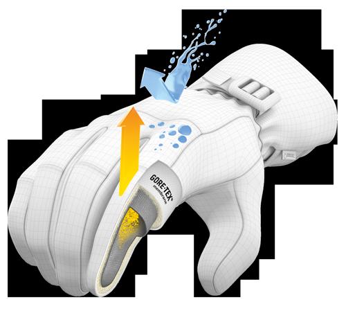 impermeabilidad-guantes-moto